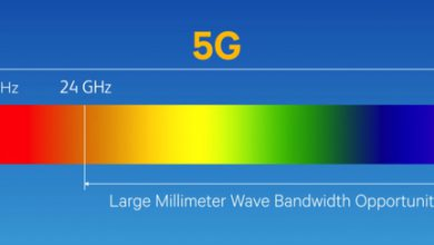 Photo of 5G is een feit